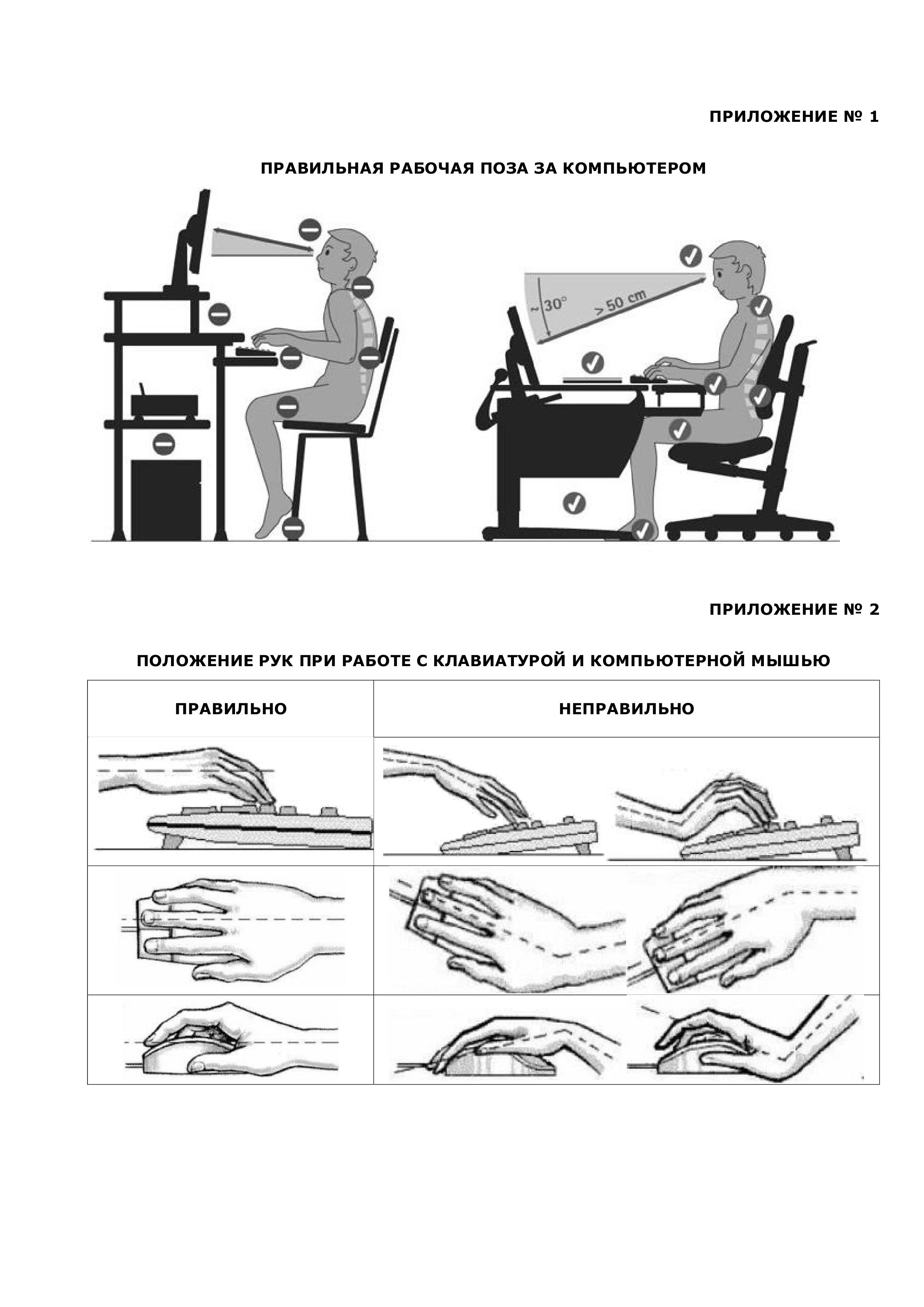 инструкция по осмотру помещений перед их закрытием